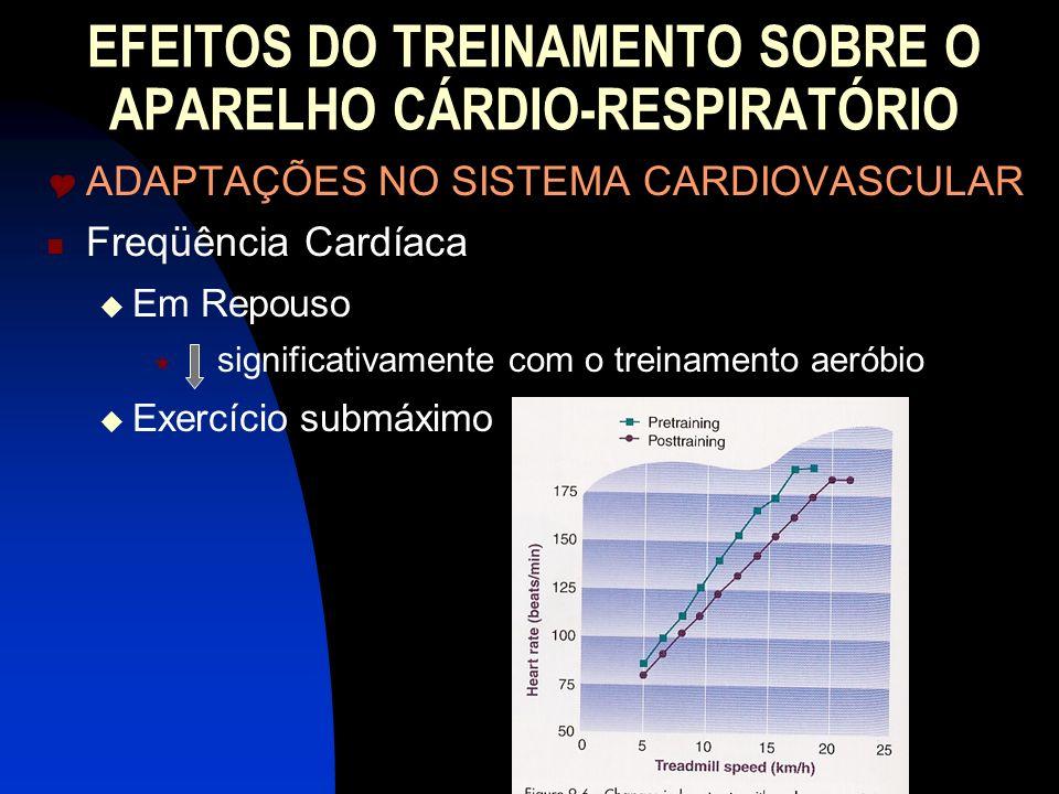 EFEITOS DO TREINAMENTO SOBRE O APARELHO CÁRDIO-RESPIRATÓRIO ADAPTAÇÕES NO SISTEMA CARDIOVASCULAR Freqüência Cardíaca Em Repouso significativamente com