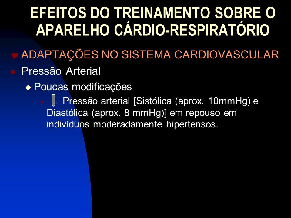 EFEITOS DO TREINAMENTO SOBRE O APARELHO CÁRDIO-RESPIRATÓRIO ADAPTAÇÕES NO SISTEMA CARDIOVASCULAR Pressão Arterial Poucas modificações Pressão arterial