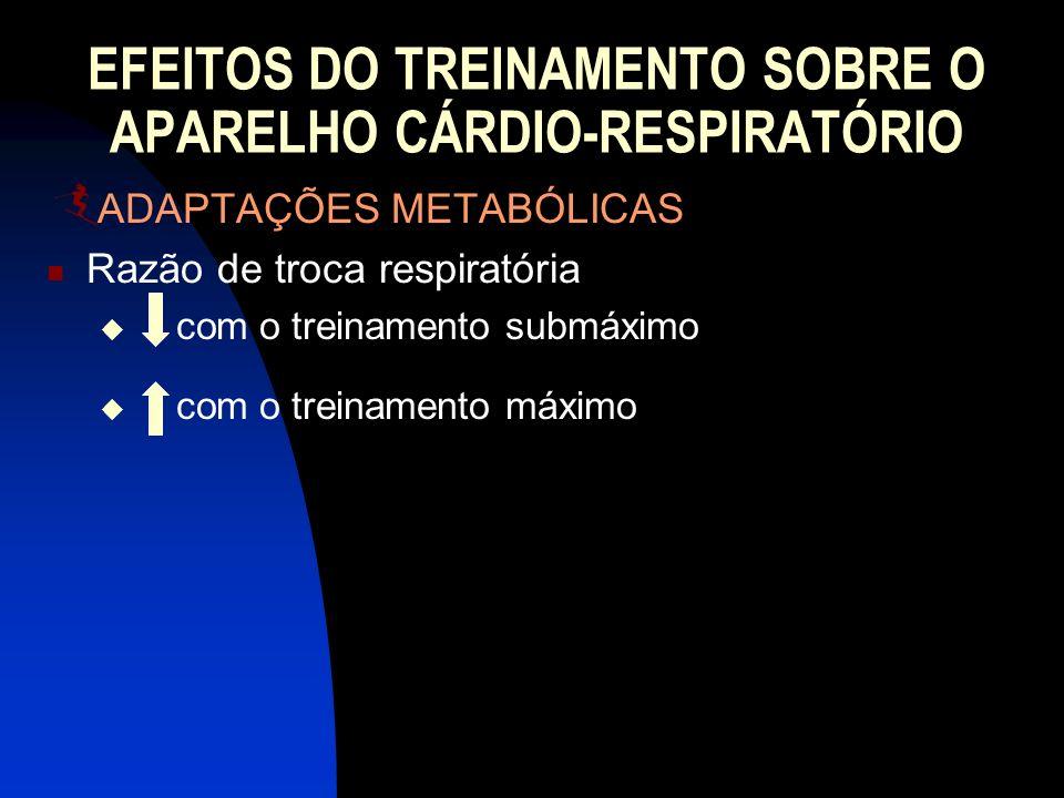 EFEITOS DO TREINAMENTO SOBRE O APARELHO CÁRDIO-RESPIRATÓRIO ADAPTAÇÕES METABÓLICAS Razão de troca respiratória com o treinamento submáximo com o trein