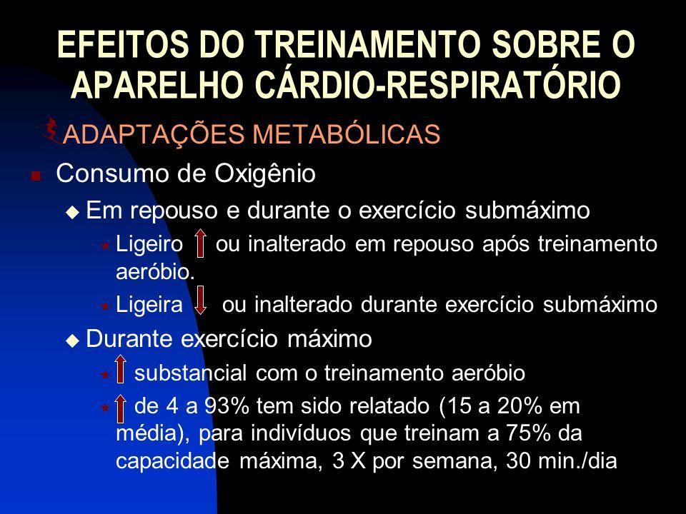 EFEITOS DO TREINAMENTO SOBRE O APARELHO CÁRDIO-RESPIRATÓRIO ADAPTAÇÕES METABÓLICAS Consumo de Oxigênio Em repouso e durante o exercício submáximo Lige