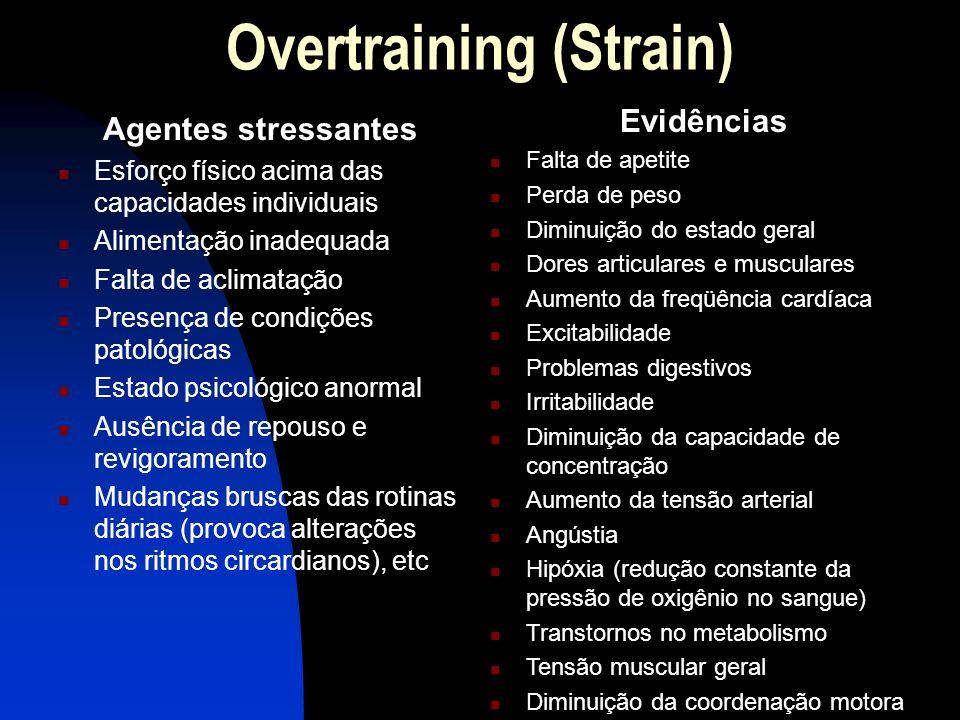 Overtraining (Strain) Agentes stressantes Esforço físico acima das capacidades individuais Alimentação inadequada Falta de aclimatação Presença de con