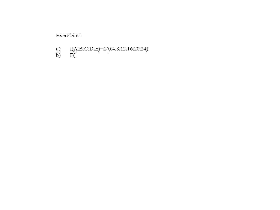 Exercícios: a)f(A,B,C,D,E)= (0,4,8,12,16,20,24) b)F(