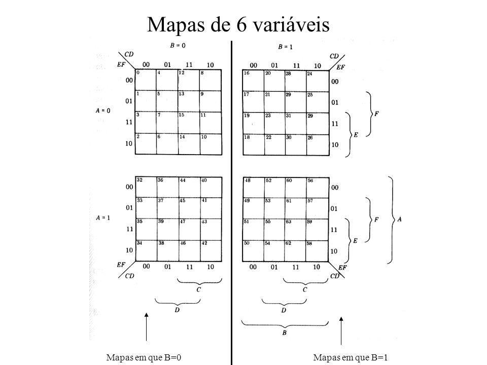 Mapas de 6 variáveis Mapas em que B=1Mapas em que B=0