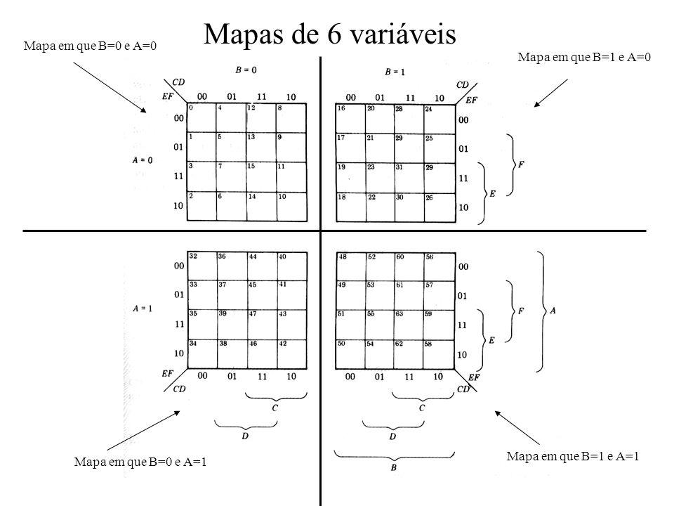 Mapas de 6 variáveis Mapa em que B=1 e A=1 Mapa em que B=0 e A=1 Mapa em que B=1 e A=0 Mapa em que B=0 e A=0