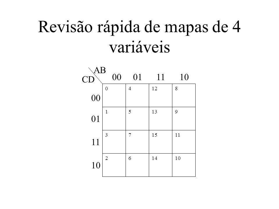 Revisão rápida de mapas de 4 variáveis AB CD 00011110 00 01 11 10 0 1 3 2 4 5 7 6 12 13 15 14 8 9 11 10