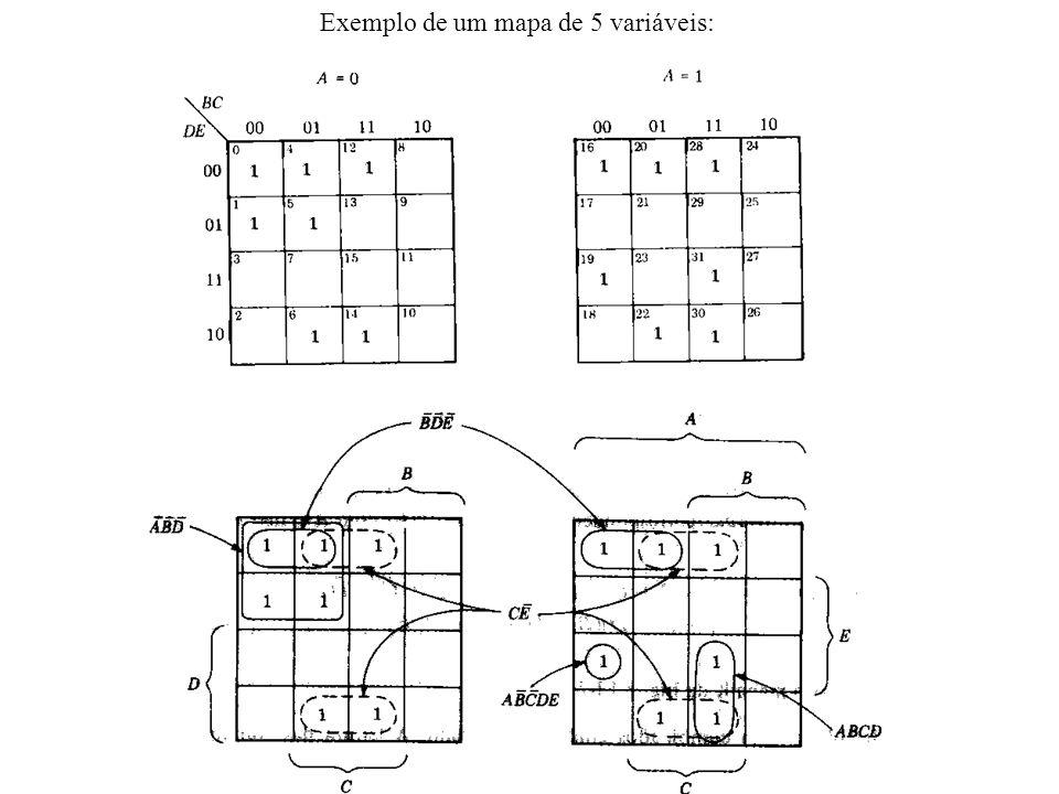 Exemplo de um mapa de 5 variáveis: