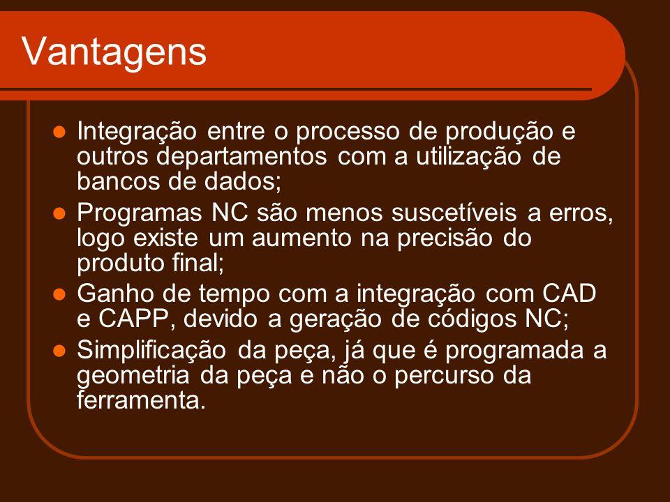 Vantagens Integração entre o processo de produção e outros departamentos com a utilização de bancos de dados; Programas NC são menos suscetíveis a err