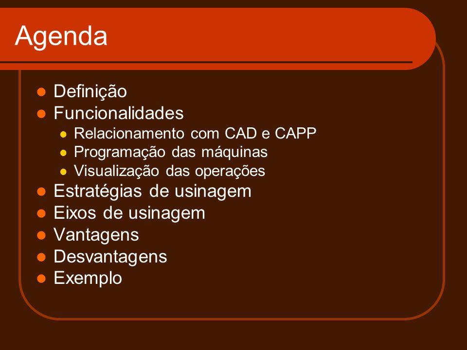 Agenda Definição Funcionalidades Relacionamento com CAD e CAPP Programação das máquinas Visualização das operações Estratégias de usinagem Eixos de us