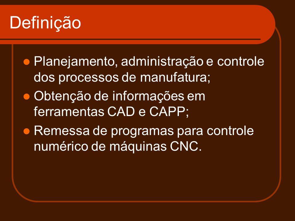 Definição Planejamento, administração e controle dos processos de manufatura; Obtenção de informações em ferramentas CAD e CAPP; Remessa de programas