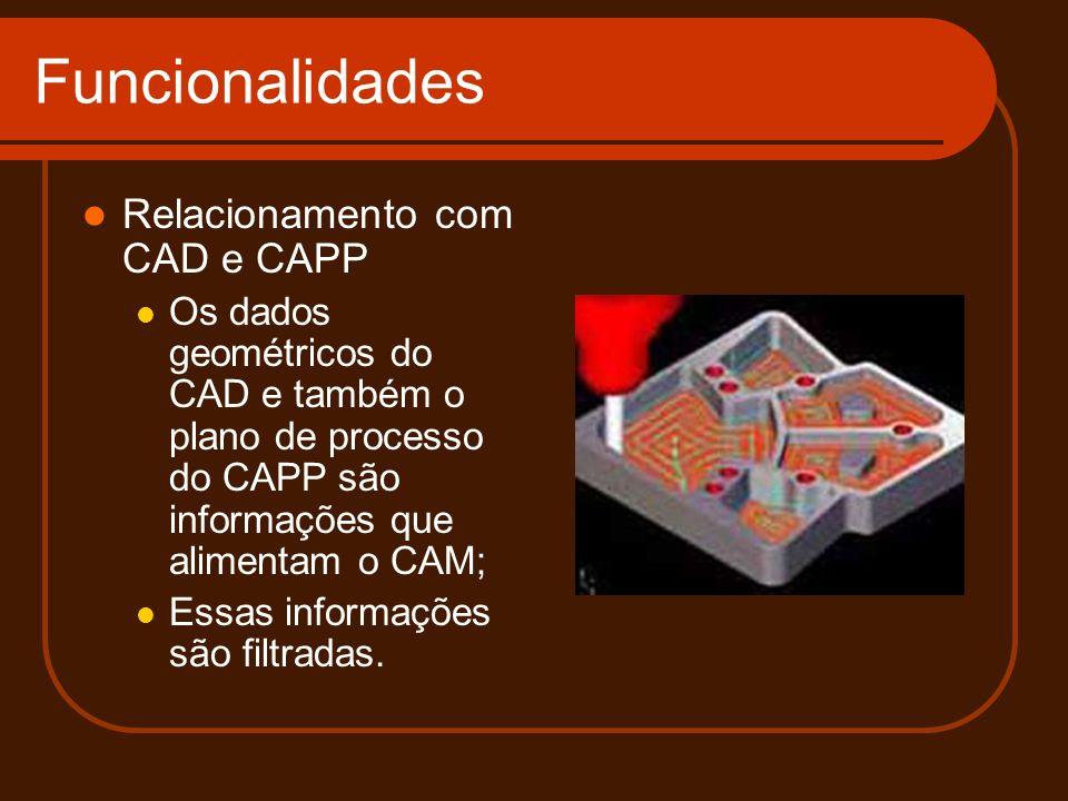 Funcionalidades Relacionamento com CAD e CAPP Os dados geométricos do CAD e também o plano de processo do CAPP são informações que alimentam o CAM; Es