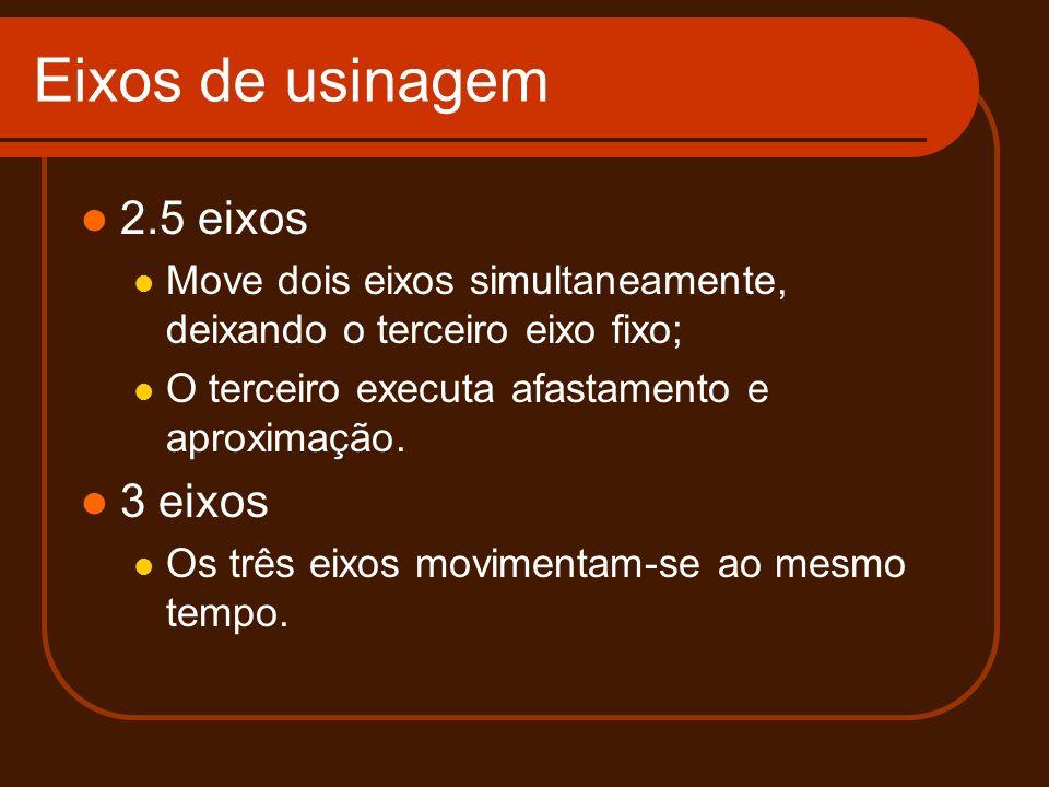 Eixos de usinagem 2.5 eixos Move dois eixos simultaneamente, deixando o terceiro eixo fixo; O terceiro executa afastamento e aproximação. 3 eixos Os t