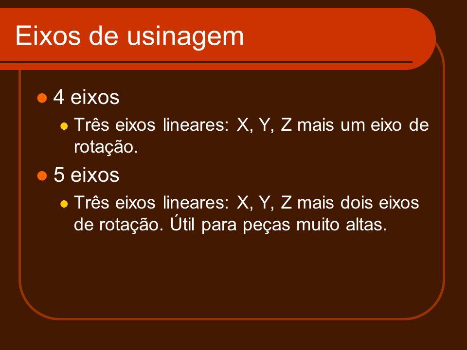 Eixos de usinagem 4 eixos Três eixos lineares: X, Y, Z mais um eixo de rotação. 5 eixos Três eixos lineares: X, Y, Z mais dois eixos de rotação. Útil