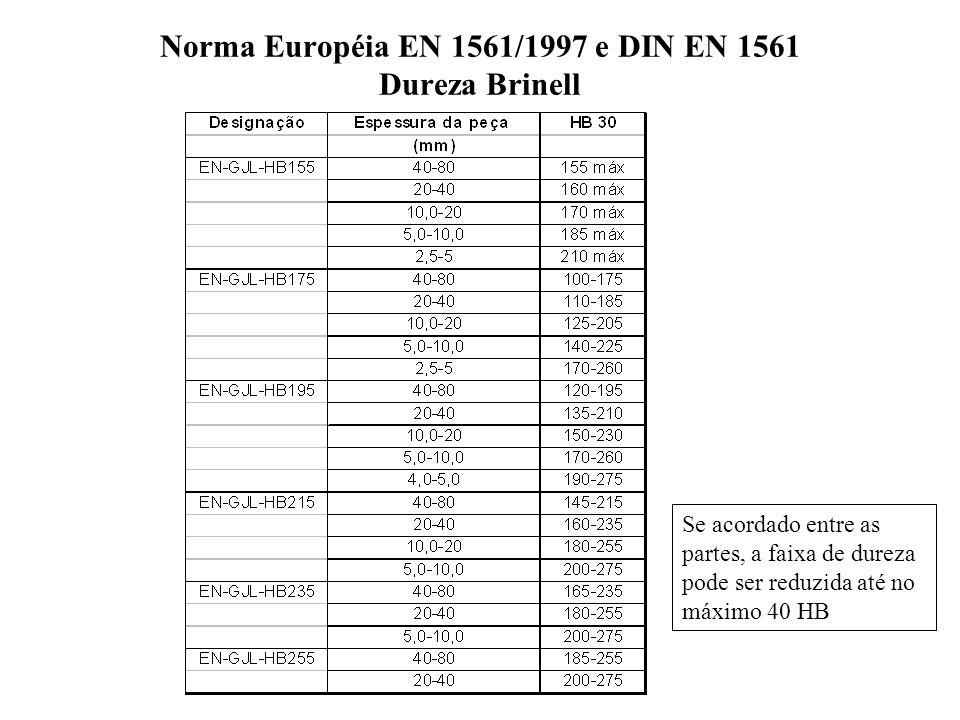 Norma Européia EN 1561/1997 e DIN EN 1561 Dureza Brinell Se acordado entre as partes, a faixa de dureza pode ser reduzida até no máximo 40 HB