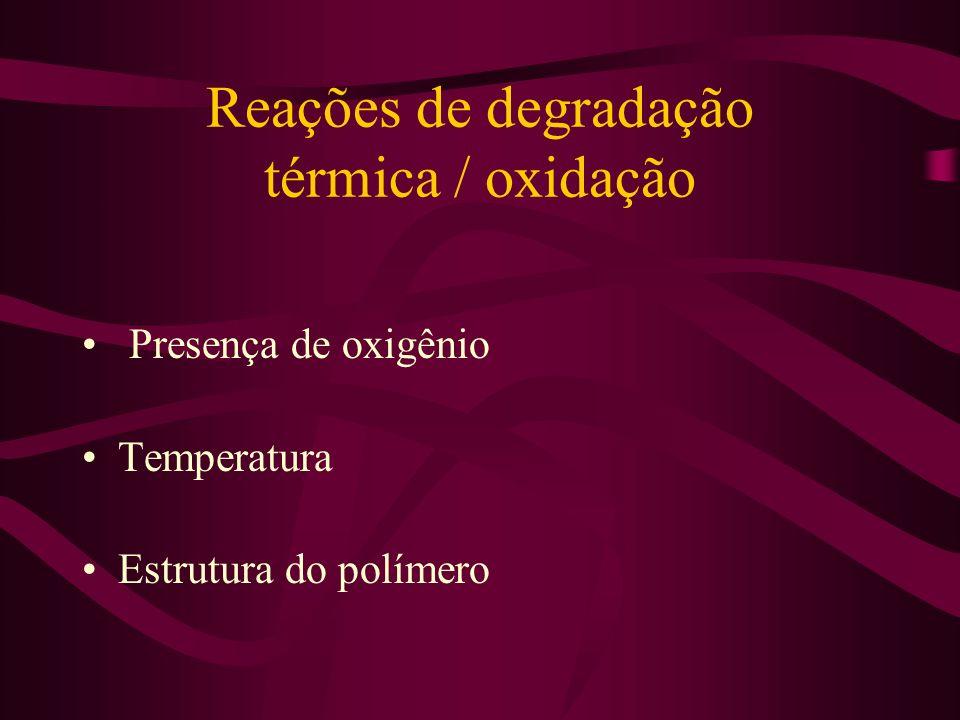 Reações de degradação térmica / oxidação Presença de oxigênio Temperatura Estrutura do polímero