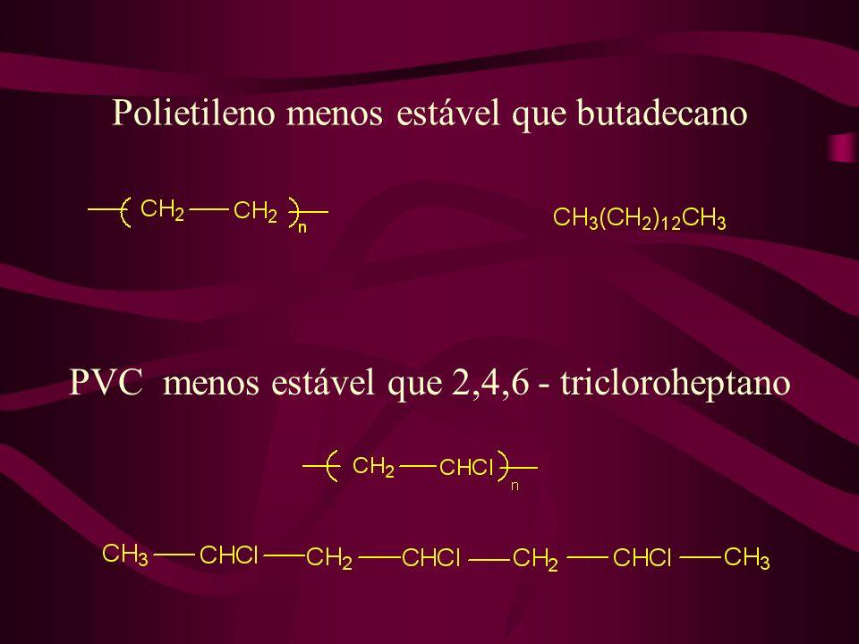 Polietileno menos estável que butadecano PVC menos estável que 2,4,6 - tricloroheptano