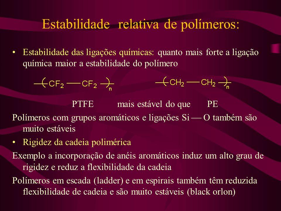 Estabilidade relativa de polímeros: Estabilidade das ligações químicas: quanto mais forte a ligação química maior a estabilidade do polímero PTFE mais