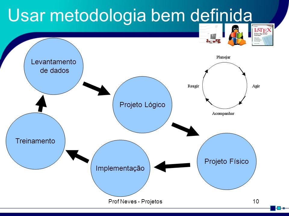 Prof Neves - Projetos10 Usar metodologia bem definida Levantamento de dados Projeto Lógico Projeto Físico Implementação Treinamento