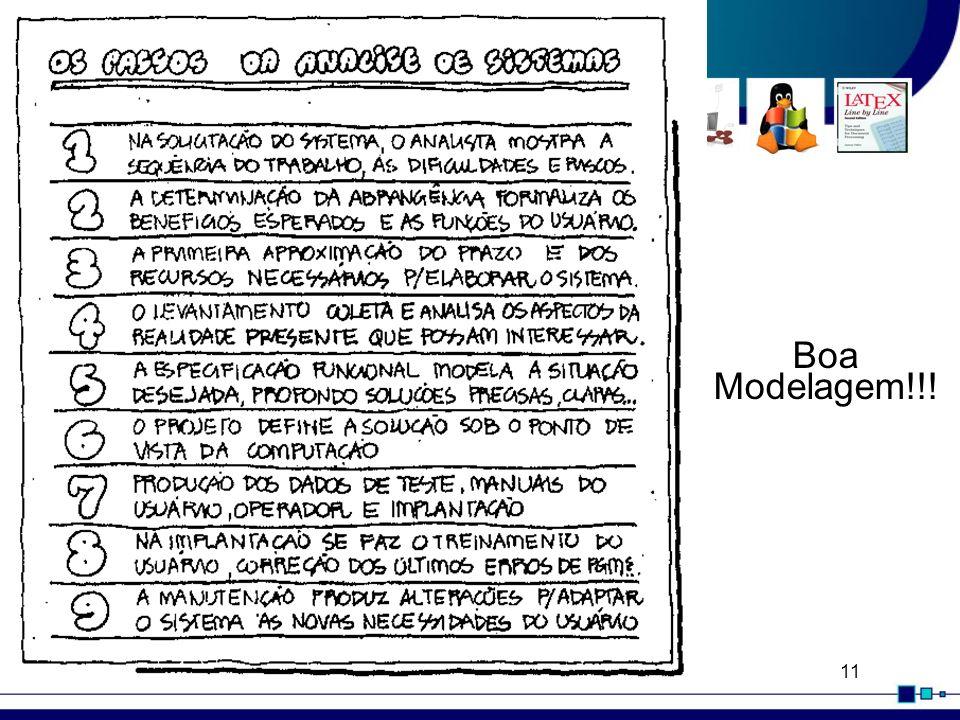 Prof Neves - Projetos11 Boa Modelagem!!!