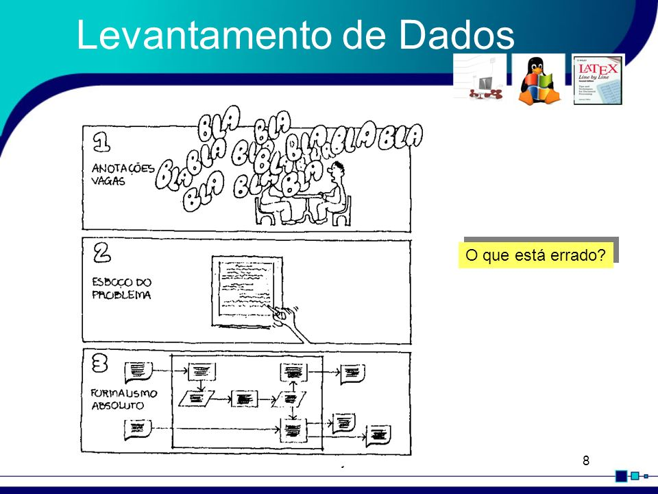 Prof Neves - Projetos8 Levantamento de Dados O que está errado?