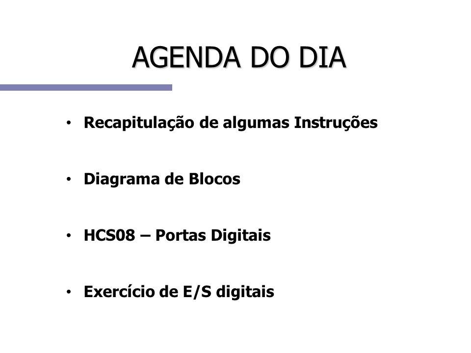 AGENDA DO DIA Recapitulação de algumas Instruções Diagrama de Blocos HCS08 – Portas Digitais Exercício de E/S digitais