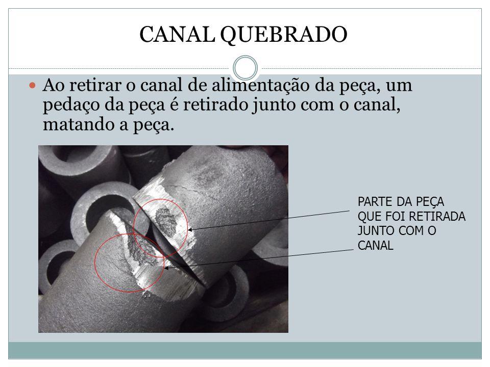 CANAL QUEBRADO Ao retirar o canal de alimentação da peça, um pedaço da peça é retirado junto com o canal, matando a peça. PARTE DA PEÇA QUE FOI RETIRA