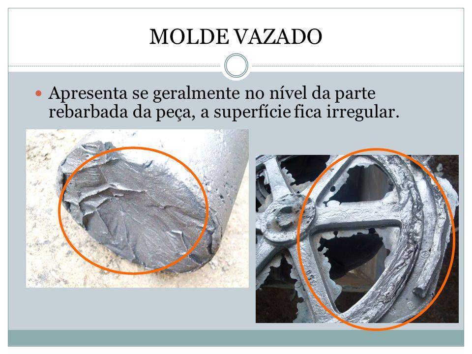MOLDE VAZADO Apresenta se geralmente no nível da parte rebarbada da peça, a superfície fica irregular.