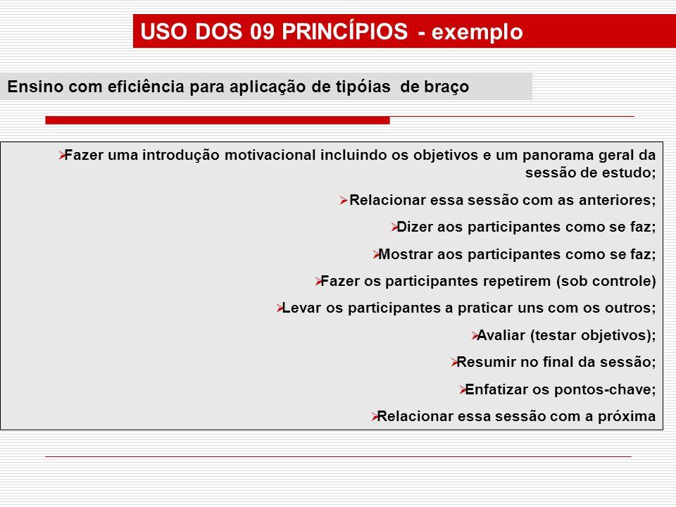 USO DOS 09 PRINCÍPIOS - exemplo Ensino com eficiência para aplicação de tipóias de braço Fazer uma introdução motivacional incluindo os objetivos e um