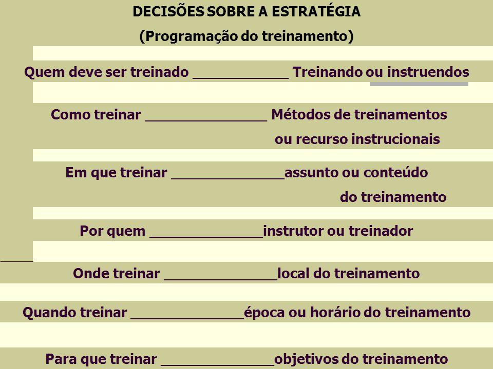 DECISÕES SOBRE A ESTRATÉGIA (Programação do treinamento) Quem deve ser treinado ___________ Treinando ou instruendos Como treinar ______________ Métod
