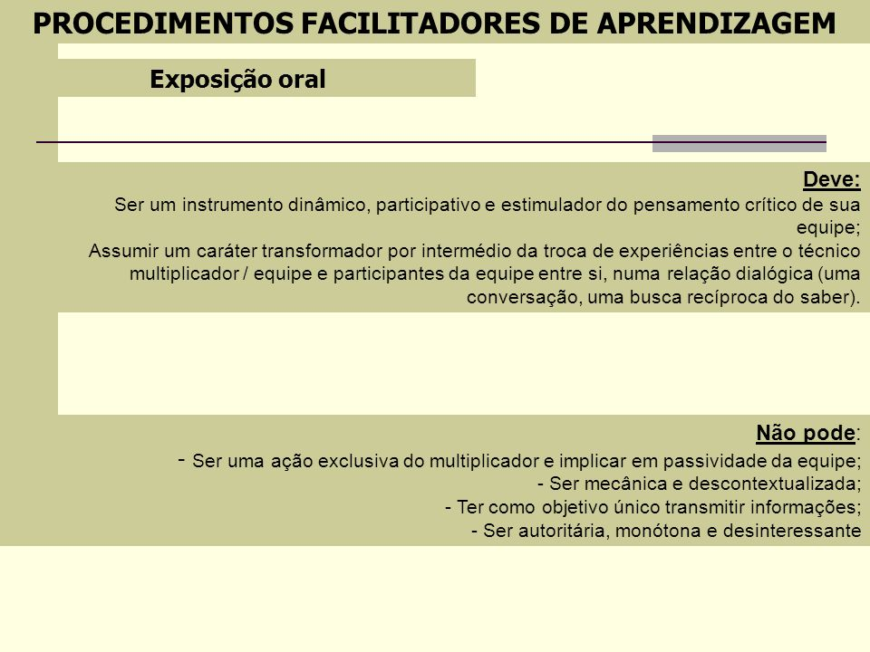 PROCEDIMENTOS FACILITADORES DE APRENDIZAGEM Exposição oral Deve: Ser um instrumento dinâmico, participativo e estimulador do pensamento crítico de sua