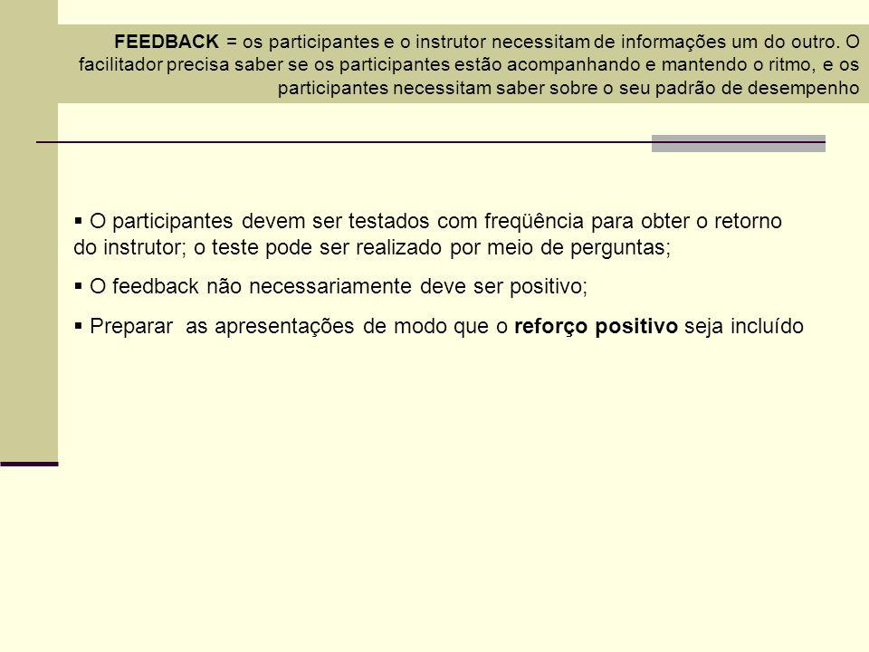 FEEDBACK = os participantes e o instrutor necessitam de informações um do outro. O facilitador precisa saber se os participantes estão acompanhando e