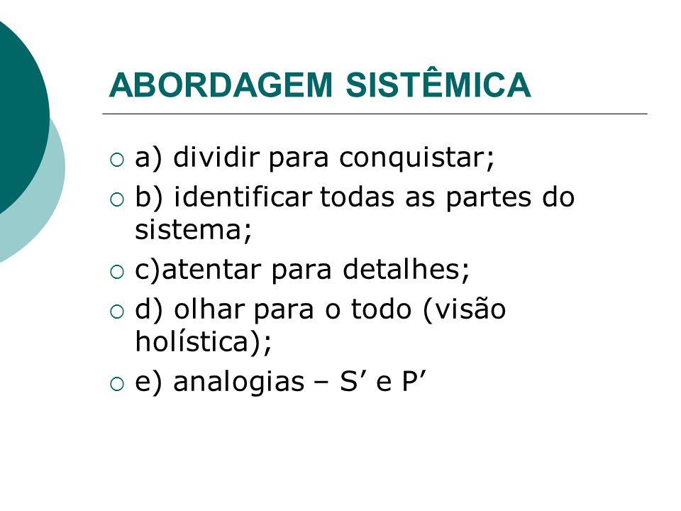 ABORDAGEM SISTÊMICA a) dividir para conquistar; b) identificar todas as partes do sistema; c)atentar para detalhes; d) olhar para o todo (visão holíst