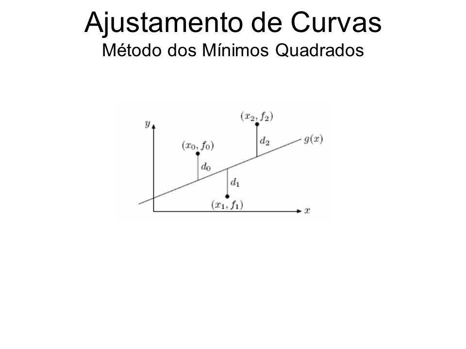 Ajustamento de Curvas Método dos Mínimos Quadrados