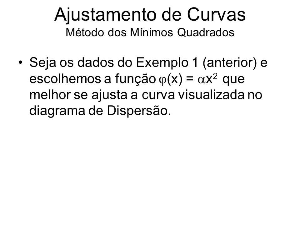 Seja os dados do Exemplo 1 (anterior) e escolhemos a função (x) = x 2 que melhor se ajusta a curva visualizada no diagrama de Dispersão.