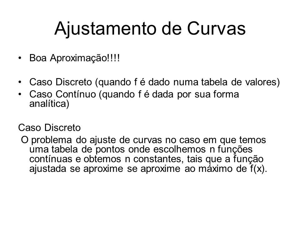 Ajustamento de Curvas Boa Aproximação!!!! Caso Discreto (quando f é dado numa tabela de valores) Caso Contínuo (quando f é dada por sua forma analític