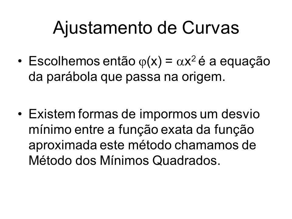 Ajustamento de Curvas Escolhemos então (x) = x 2 é a equação da parábola que passa na origem. Existem formas de impormos um desvio mínimo entre a funç