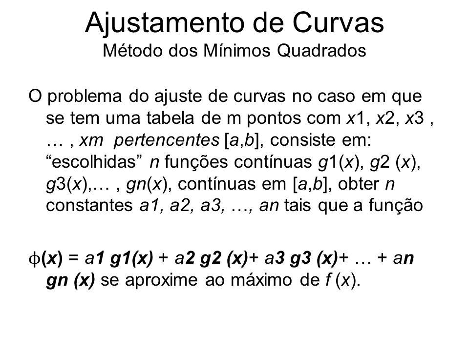 Ajustamento de Curvas Método dos Mínimos Quadrados O problema do ajuste de curvas no caso em que se tem uma tabela de m pontos com x1, x2, x3, …, xm p
