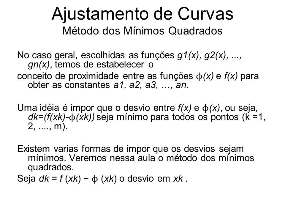 Ajustamento de Curvas Método dos Mínimos Quadrados No caso geral, escolhidas as funções g1(x), g2(x),..., gn(x), temos de estabelecer o conceito de pr
