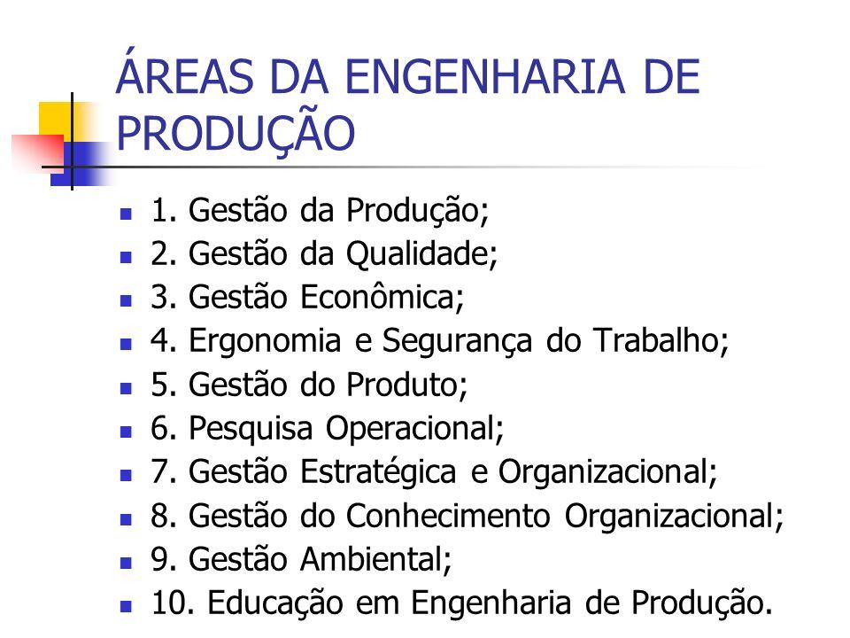 ÁREAS DA ENGENHARIA DE PRODUÇÃO 1. Gestão da Produção; 2. Gestão da Qualidade; 3. Gestão Econômica; 4. Ergonomia e Segurança do Trabalho; 5. Gestão do