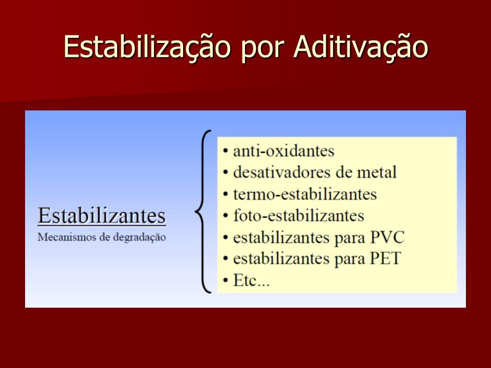 Agentes de ocultação (light screens) Evitam a penetração da radiação ultravioleta, refletindo ou absorvendo as radiações UV da luz solar Evitam a penetração da radiação ultravioleta, refletindo ou absorvendo as radiações UV da luz solar Geralmente são pigmentos opacos: TiO 2, ZnO, Fe 2 O 3 e negro de fumo (também é um aprisionador de radicais) Geralmente são pigmentos opacos: TiO 2, ZnO, Fe 2 O 3 e negro de fumo (também é um aprisionador de radicais)