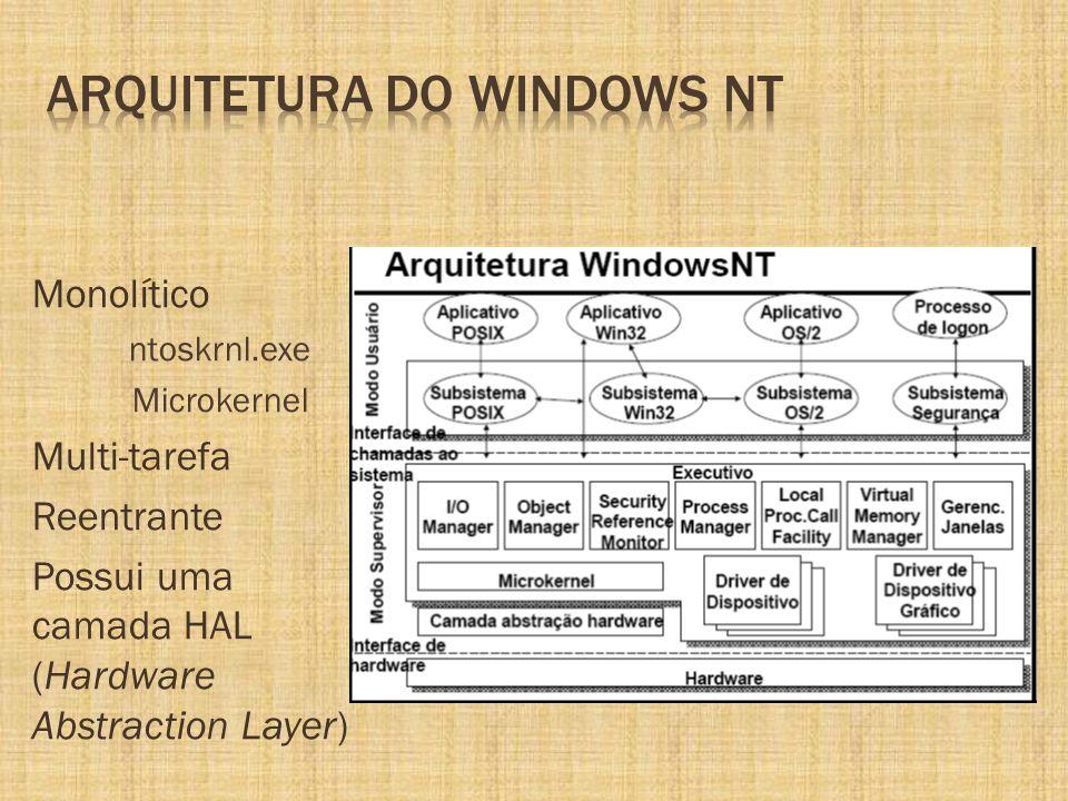 Monolítico ntoskrnl.exe Microkernel Multi-tarefa Reentrante Possui uma camada HAL (Hardware Abstraction Layer)