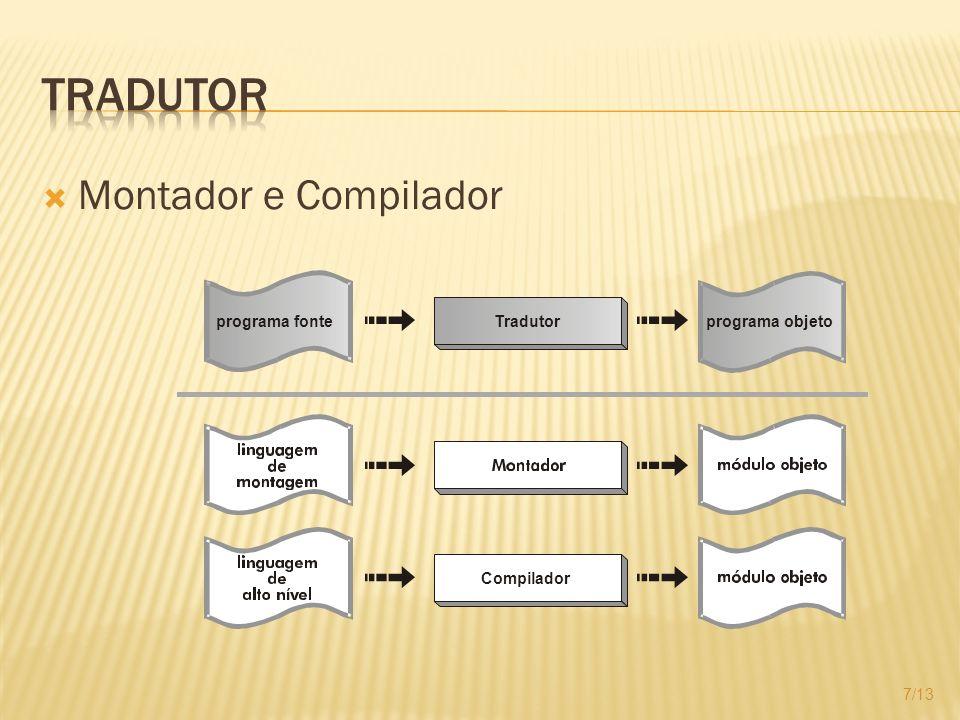 Tradutor que não gera módulo-objeto Traduz cada comando e executa Desvantagem: tempo na tradução Vantagem: dados dinâmicos Exemplos: Basic e Perl 8/13