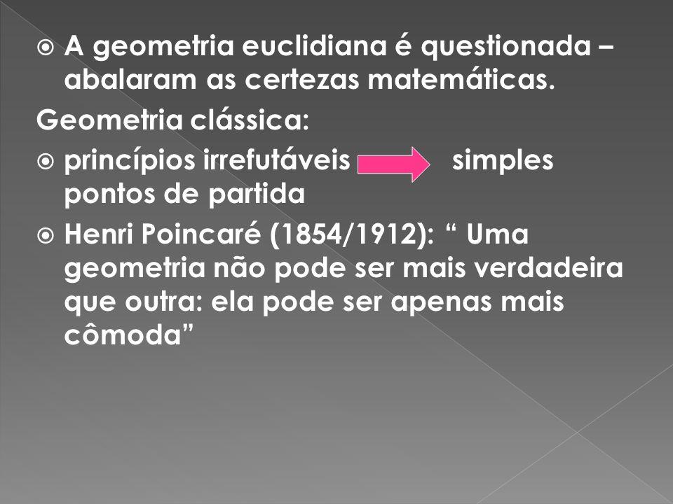 A geometria euclidiana é questionada – abalaram as certezas matemáticas. Geometria clássica: princípios irrefutáveis simples pontos de partida Henri P