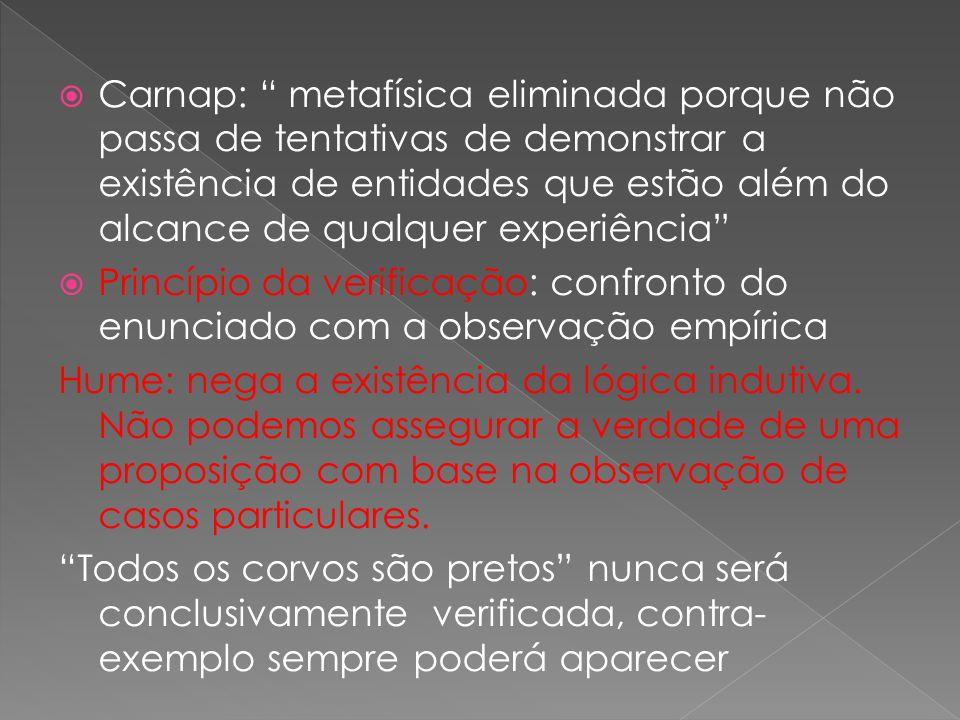 Carnap: metafísica eliminada porque não passa de tentativas de demonstrar a existência de entidades que estão além do alcance de qualquer experiência Princípio da verificação: confronto do enunciado com a observação empírica Hume: nega a existência da lógica indutiva.