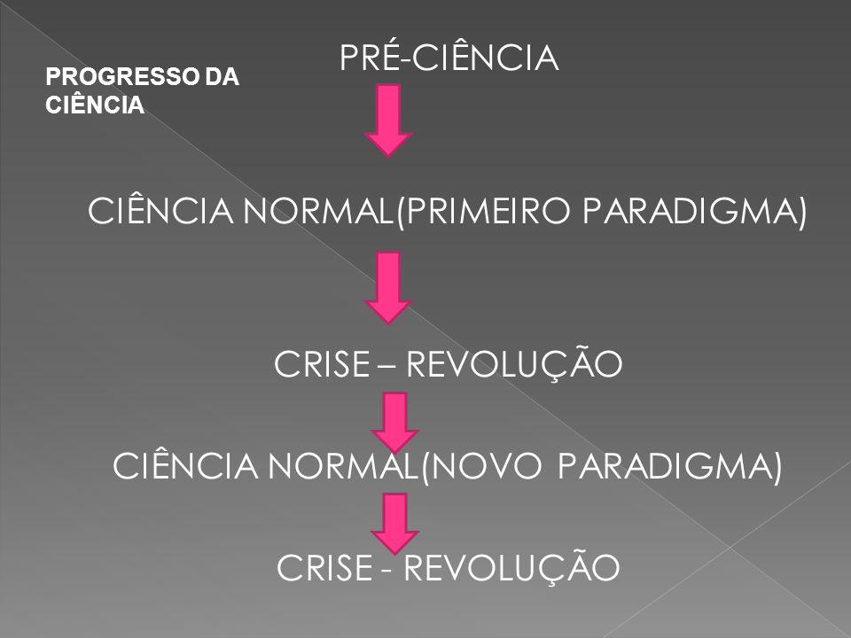 PRÉ-CIÊNCIA CIÊNCIA NORMAL(PRIMEIRO PARADIGMA) CRISE – REVOLUÇÃO CIÊNCIA NORMAL(NOVO PARADIGMA) CRISE - REVOLUÇÃO PROGRESSO DA CIÊNCIA
