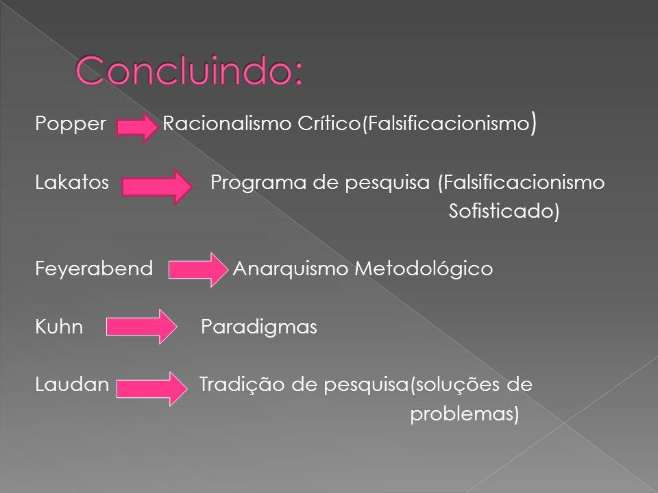 Popper Racionalismo Crítico(Falsificacionismo ) Lakatos Programa de pesquisa (Falsificacionismo Sofisticado) Feyerabend Anarquismo Metodológico Kuhn Paradigmas Laudan Tradição de pesquisa(soluções de problemas)
