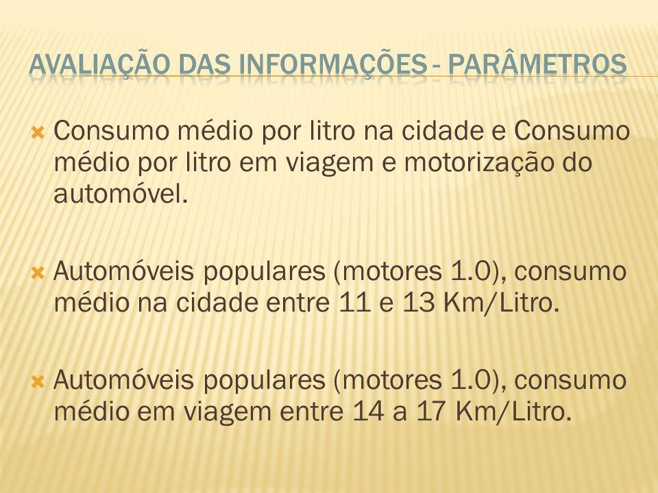 Trajeto (km rodados na cidade e Km rodados em viagem); Consumo de litros por período (mensal, quinzenal, semanal) = gasto em R$ com combustível.