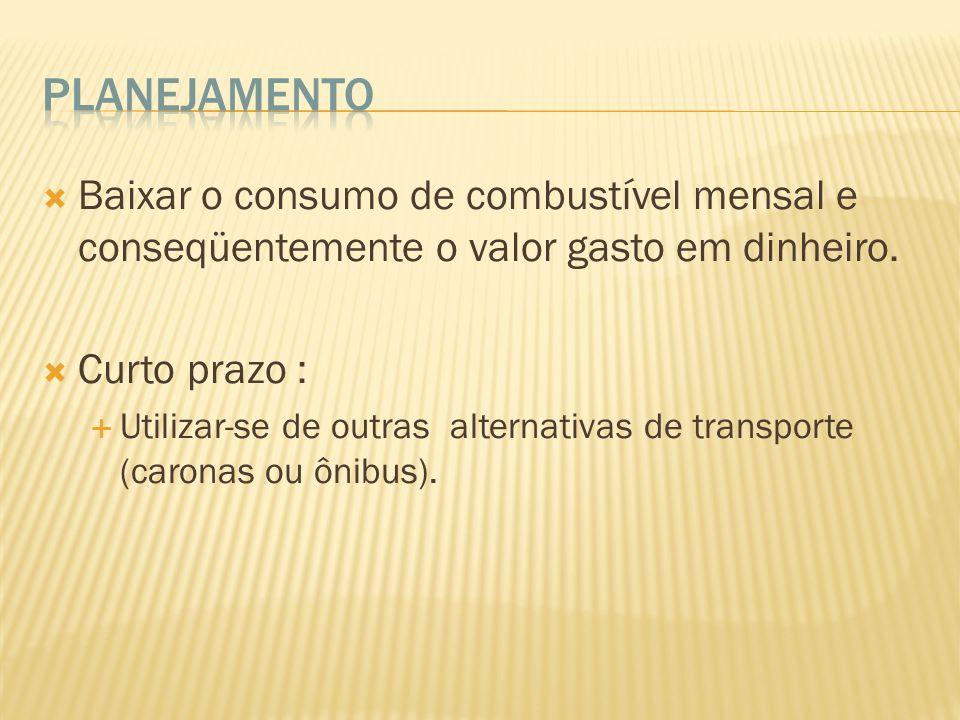 Baixar o consumo de combustível mensal e conseqüentemente o valor gasto em dinheiro.