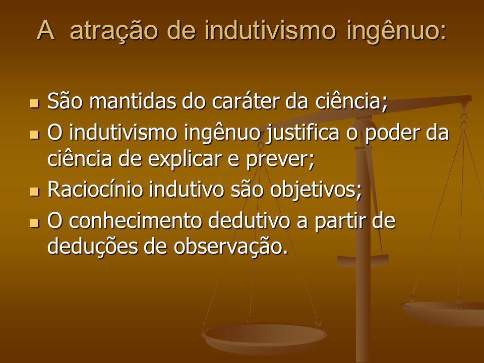 A atração de indutivismo ingênuo: São mantidas do caráter da ciência; São mantidas do caráter da ciência; O indutivismo ingênuo justifica o poder da c
