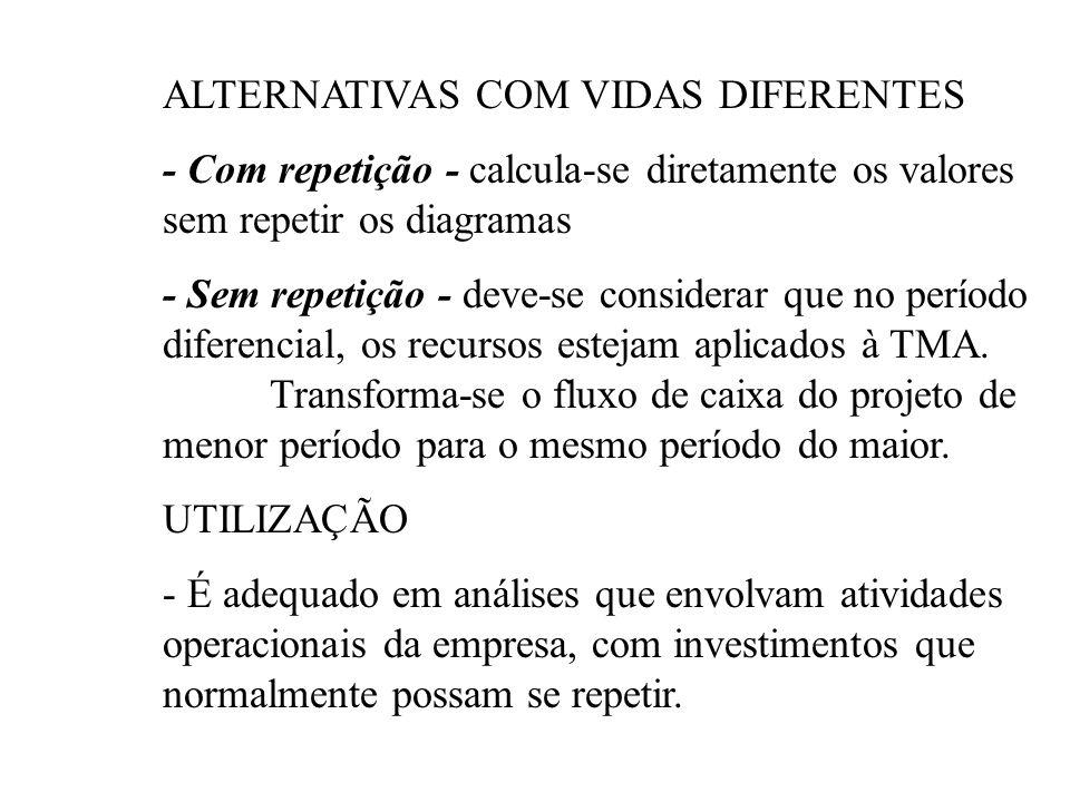 Exemplo 1: Equipamento p/ Reformar ou Comprar Juros são de 8 % ao Período Os fluxos a seguir descrevem as alternativas.