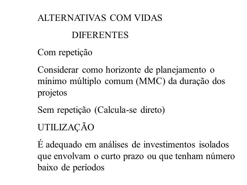 0110 10.000 2.000 Reforma Compra 0110 30.000 4.700 10.705 TMA 8%